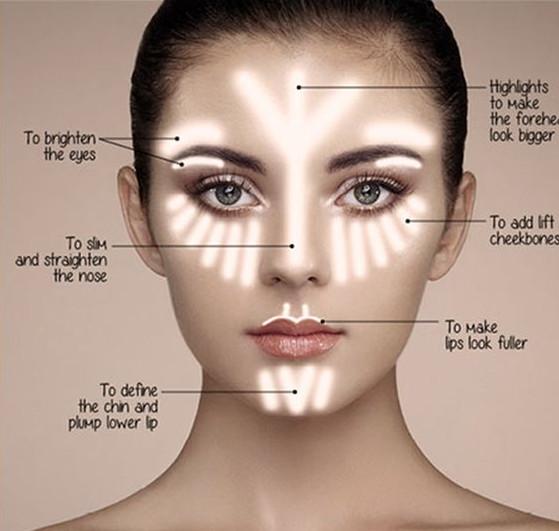 استروبینگ در آرایشگری زنانه