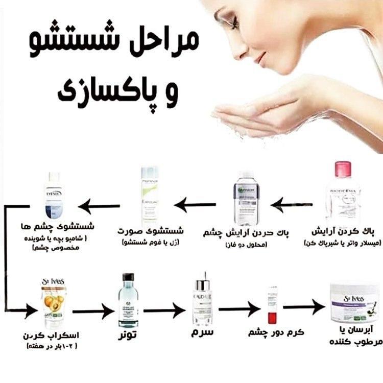 آموزش پاکسازی پوست با مدرک