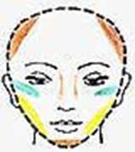 کانتورینگ صورت مثلثی ، آرایش صورت قلبی ، صورت مثلثی زنانه