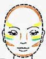 کانتورینگ صورت کشیده ، آرایش صورت کشیده جذاب یا گرد