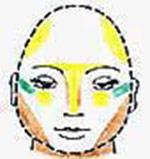 عکس صورت گلابی شکل ، آرایش چهره های گلابی ، گریم اصولی صورت
