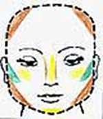 کانتور صورت مربعی ، فرم صورت مربعی ، صورت مربعی زنانه